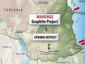 Tanzanie-Kibaran-Resources